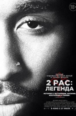 2pac: ЛегендаAll Eyez on Me постер